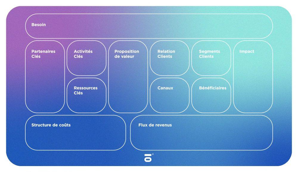 business-model-social